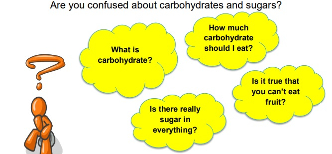 Carbohydrate Awareness Group