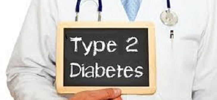 Know Your Risk of Type 2 Diabetes